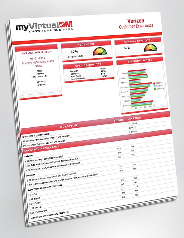 Verizon Customer Experience Report